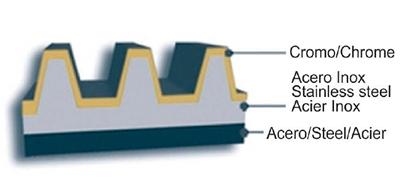 producto-encoladores-capas-1