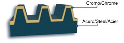 producto-encoladores-capas-2